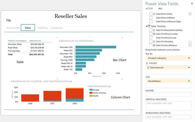 Power View – Data Visualization