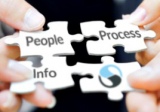 Puzzle pieces: people, process, info, SPR logo