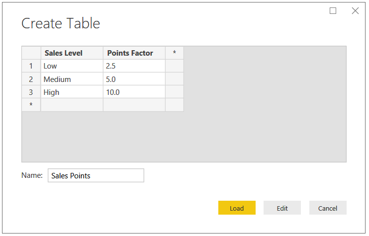 Hint: Power BI is not Excel, so Here's How to Build ...